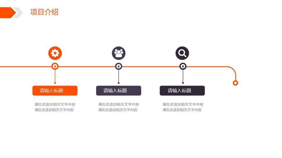 橙色大气商务商业贸易策划书PPT模板的第4张内容图片