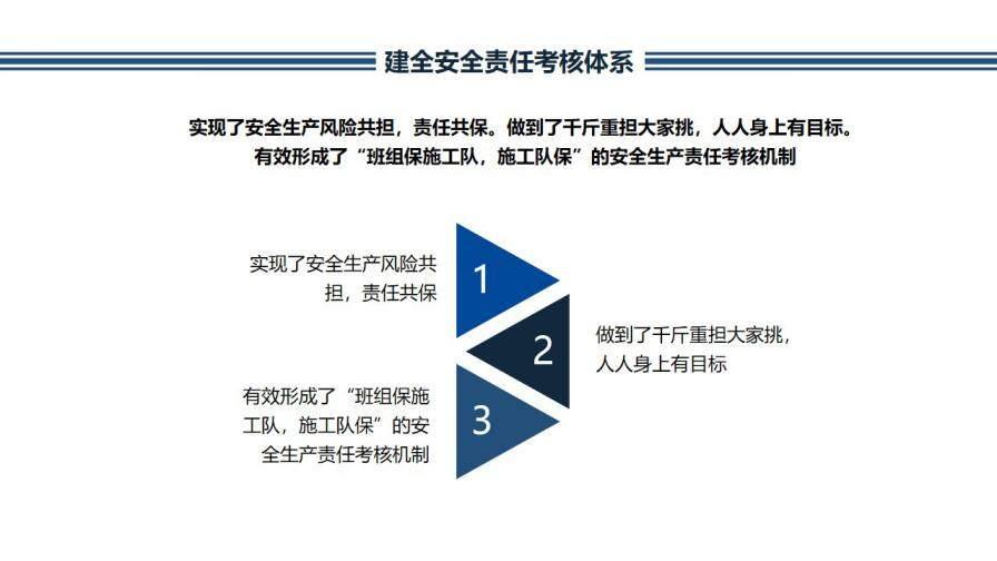 蓝色简约安全生产工作汇报PPT模板的第4张内容图片