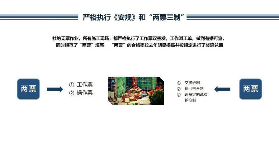 蓝色简约安全生产工作汇报PPT模板的第5张内容图片